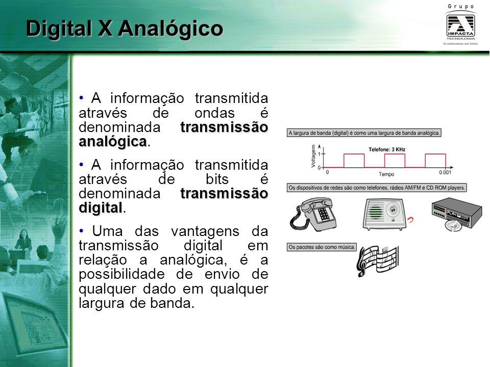 Digital X Analógico A informação transmitida através de ondas é denominada transmissão analógica.