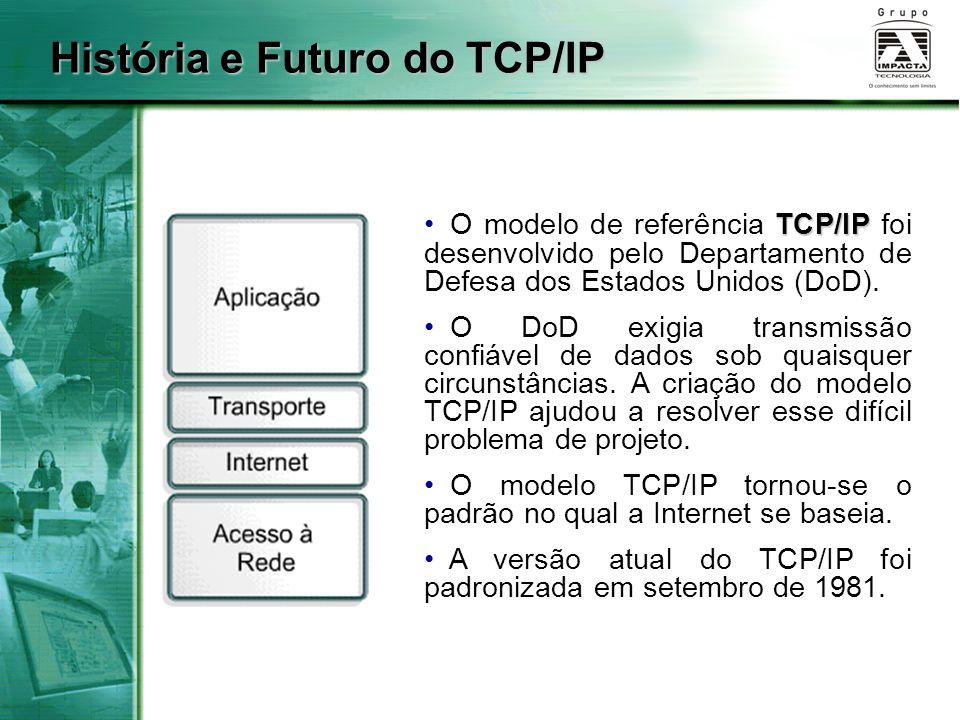História e Futuro do TCP/IP