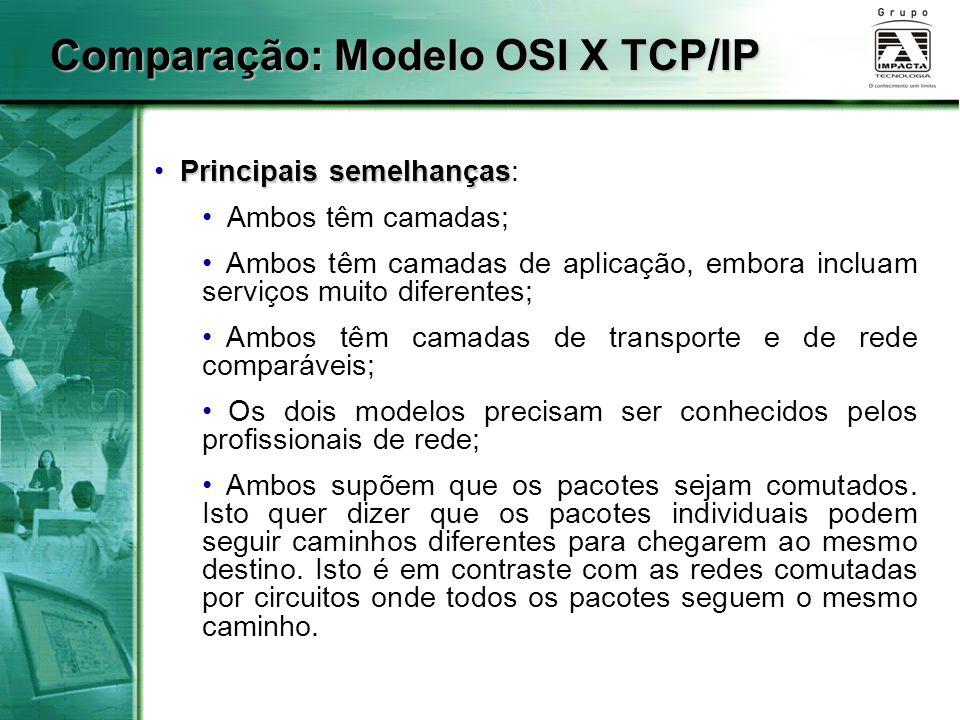 Comparação: Modelo OSI X TCP/IP