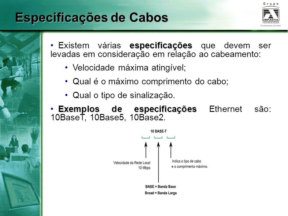 Especificações de Cabos