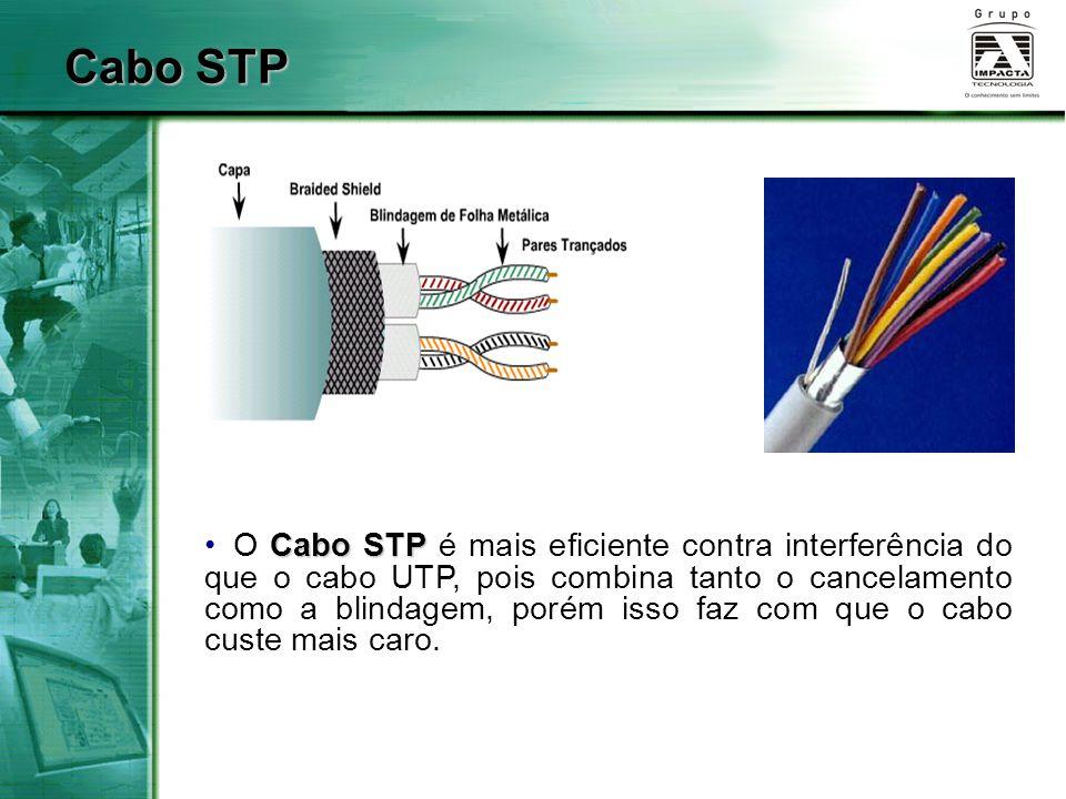 Cabo STP