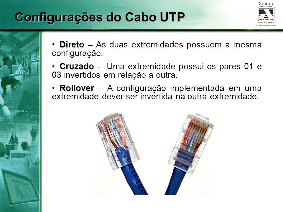 Configurações do Cabo UTP