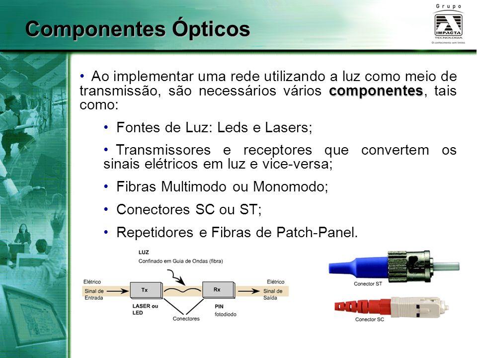 Componentes Ópticos Ao implementar uma rede utilizando a luz como meio de transmissão, são necessários vários componentes, tais como: