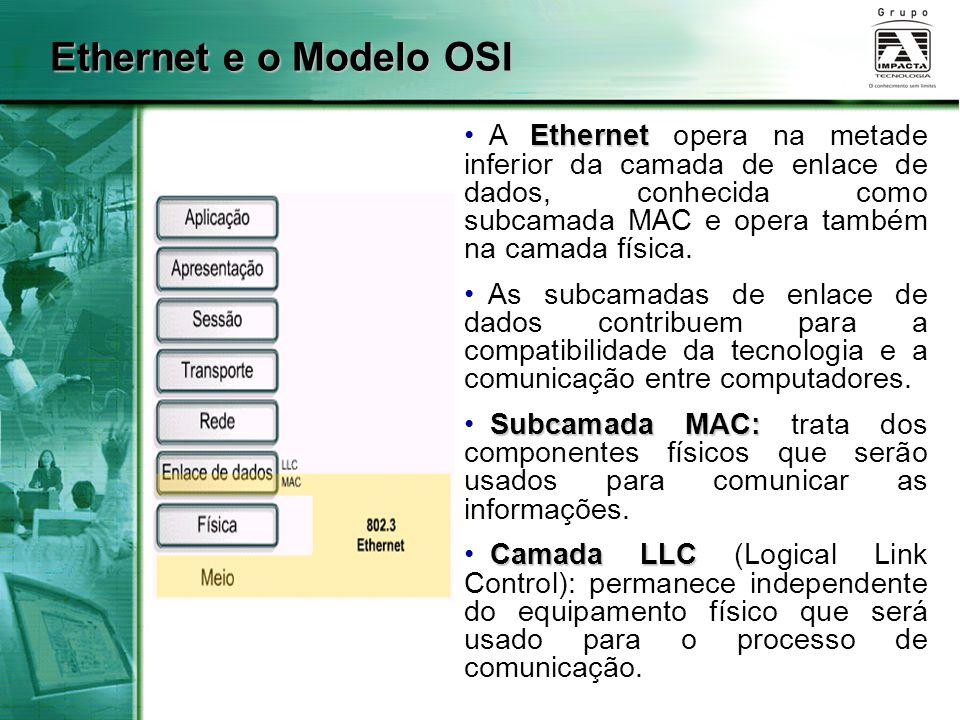 Ethernet e o Modelo OSI
