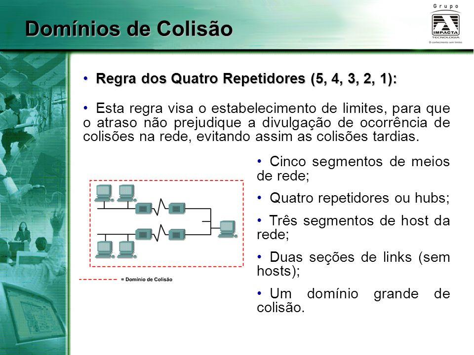 Domínios de Colisão Regra dos Quatro Repetidores (5, 4, 3, 2, 1):