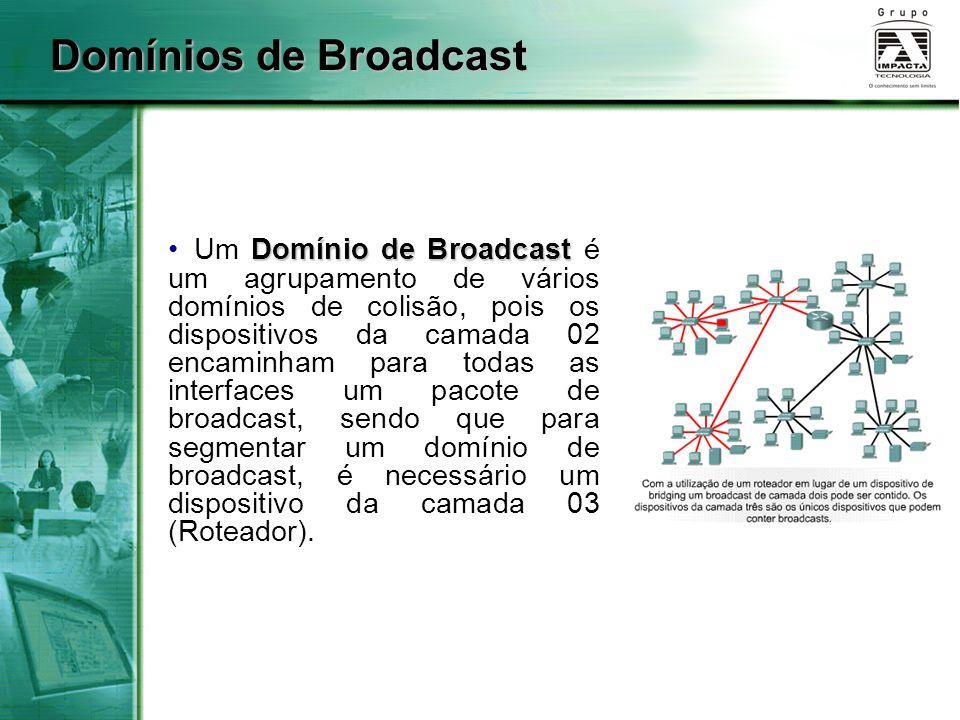 Domínios de Broadcast
