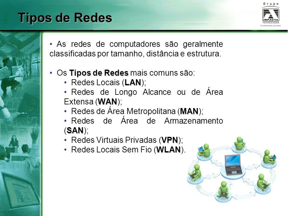 Tipos de Redes As redes de computadores são geralmente classificadas por tamanho, distância e estrutura.