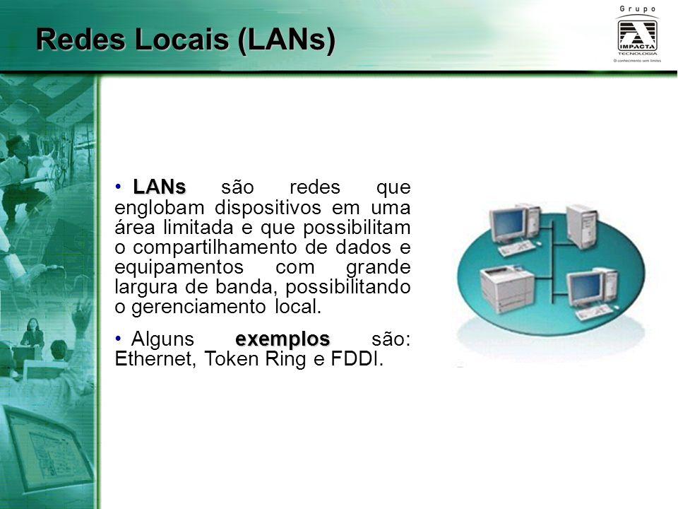 Redes Locais (LANs)