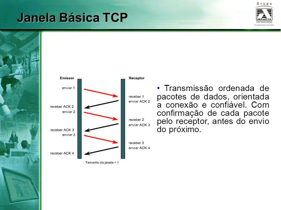Janela Básica TCP