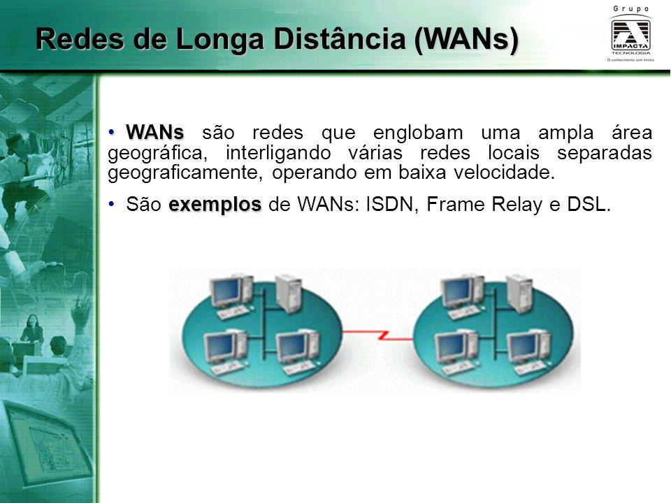 Redes de Longa Distância (WANs)