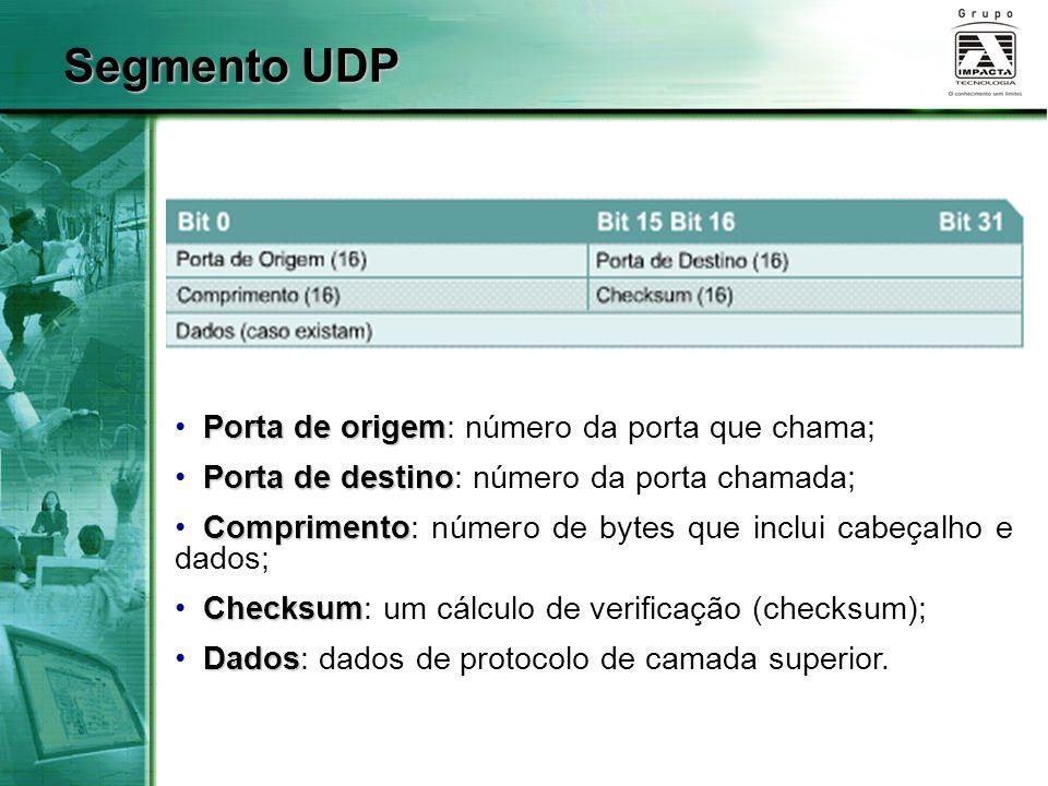 Segmento UDP Porta de origem: número da porta que chama;
