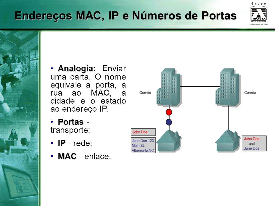 Endereços MAC, IP e Números de Portas