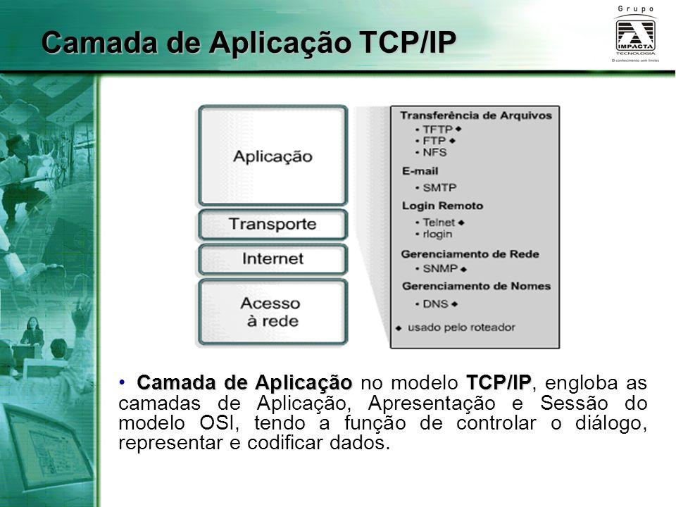 Camada de Aplicação TCP/IP