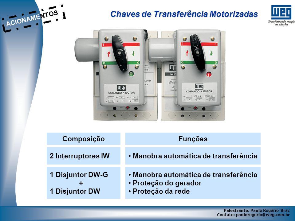 Chaves de Transferência Motorizadas