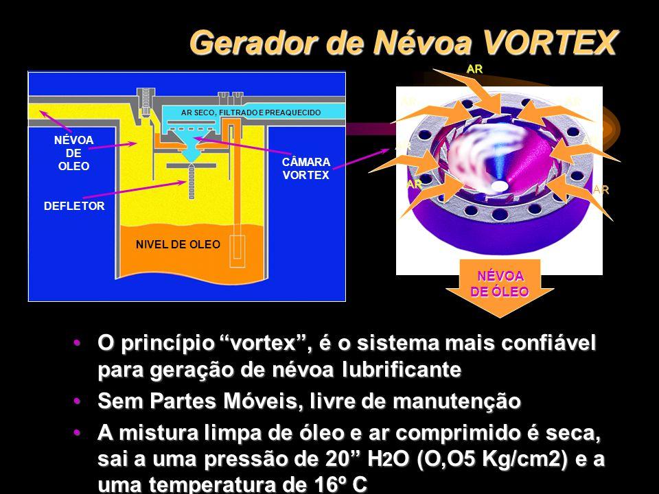 Gerador de Névoa VORTEX