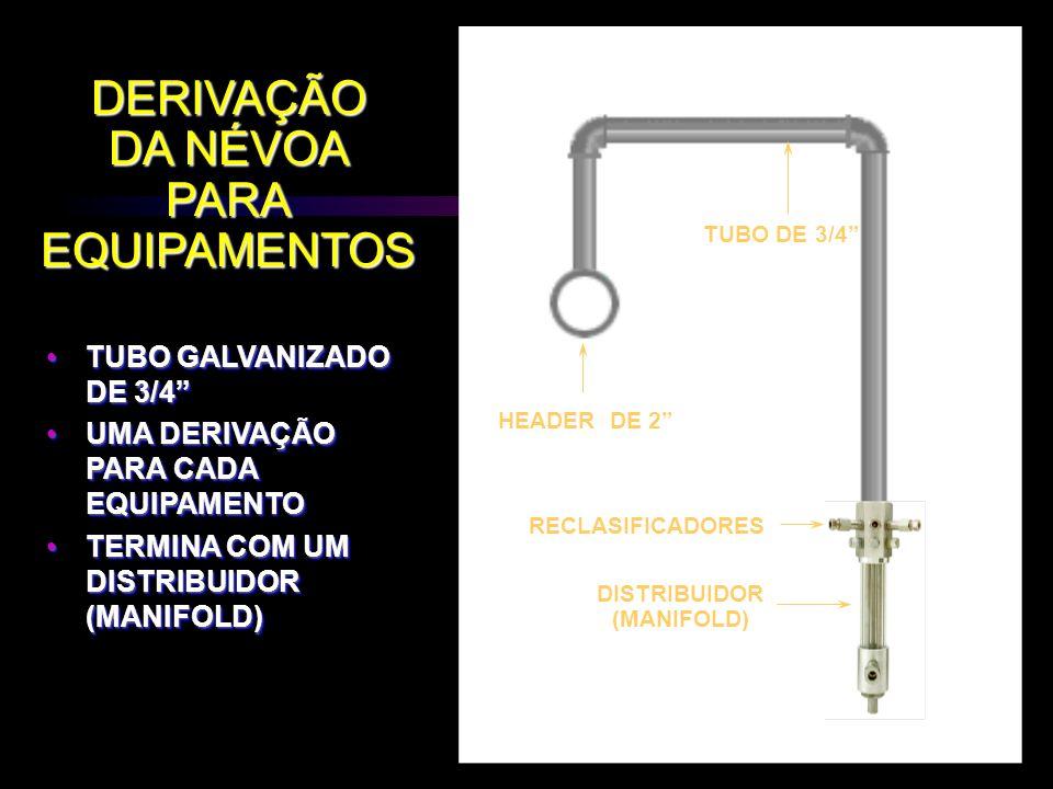 DERIVAÇÃO DA NÉVOA PARA EQUIPAMENTOS TUBO GALVANIZADO DE 3/4