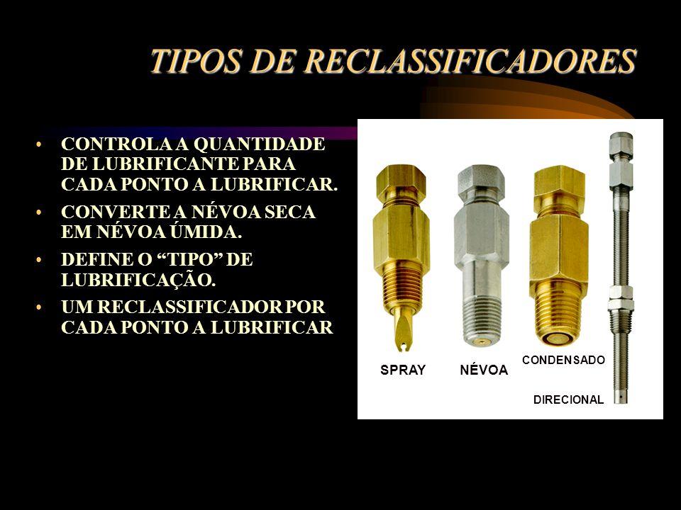 TIPOS DE RECLASSIFICADORES