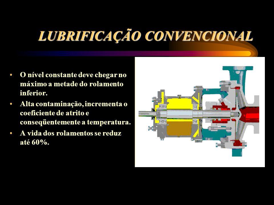 LUBRIFICAÇÃO CONVENCIONAL
