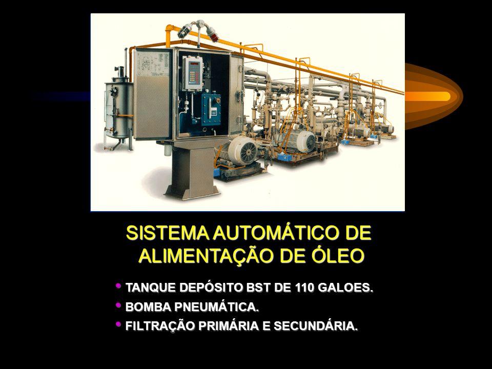SISTEMA AUTOMÁTICO DE ALIMENTAÇÃO DE ÓLEO