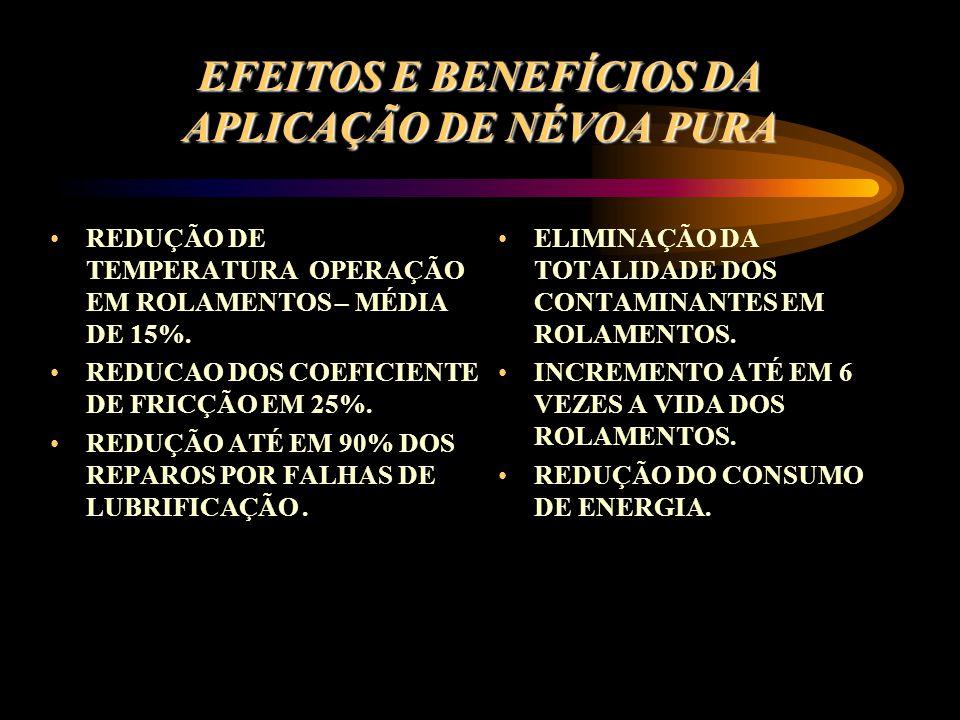EFEITOS E BENEFÍCIOS DA APLICAÇÃO DE NÉVOA PURA