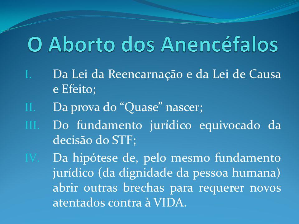 O Aborto dos Anencéfalos