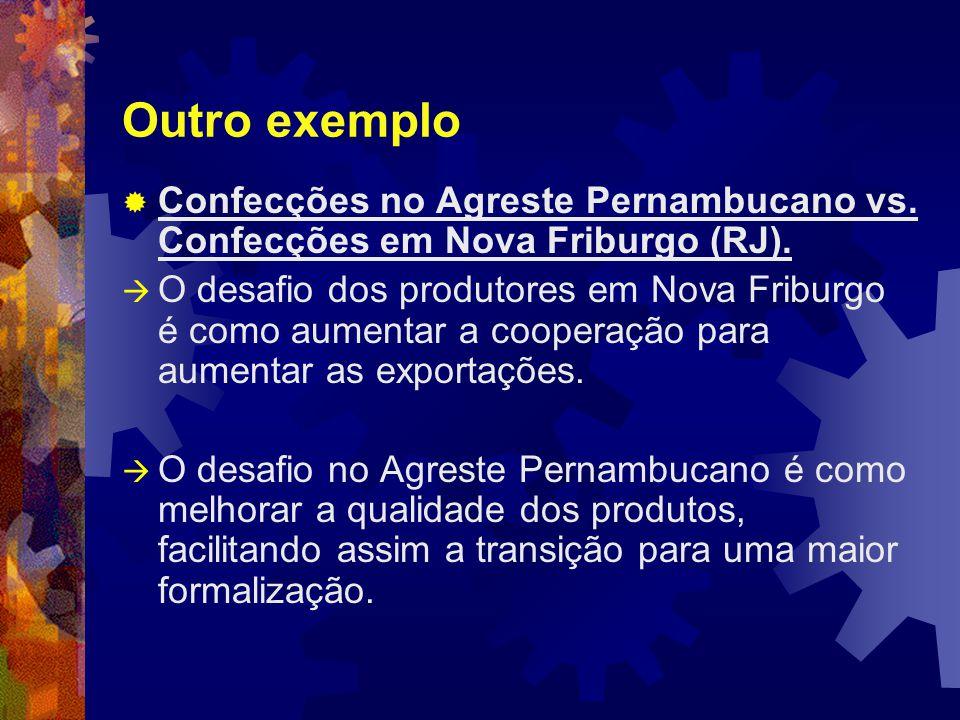 Outro exemplo Confecções no Agreste Pernambucano vs. Confecções em Nova Friburgo (RJ).
