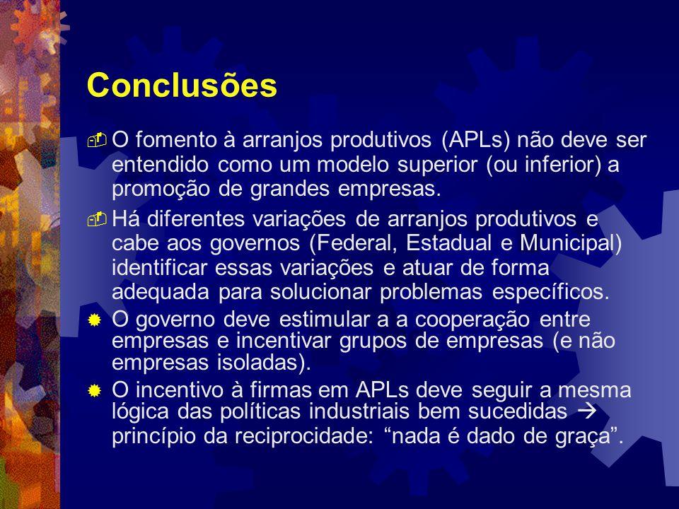 Conclusões O fomento à arranjos produtivos (APLs) não deve ser entendido como um modelo superior (ou inferior) a promoção de grandes empresas.