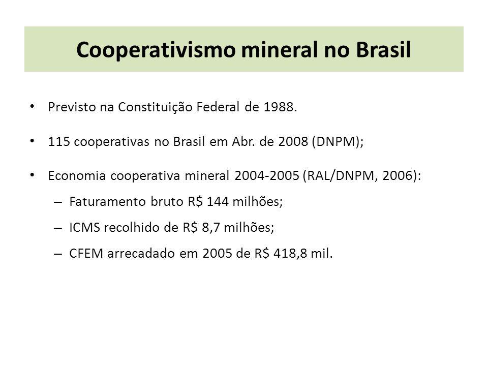 Cooperativismo mineral no Brasil