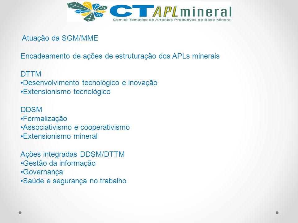Atuação da SGM/MME Encadeamento de ações de estruturação dos APLs minerais. DTTM. Desenvolvimento tecnológico e inovação.