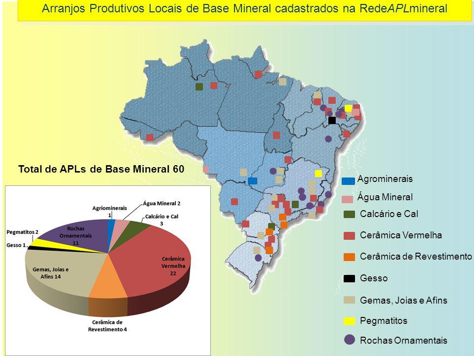 Total de APLs de Base Mineral 60
