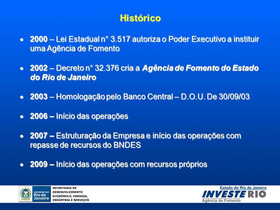 Histórico 2000 – Lei Estadual n° 3.517 autoriza o Poder Executivo a instituir uma Agência de Fomento.