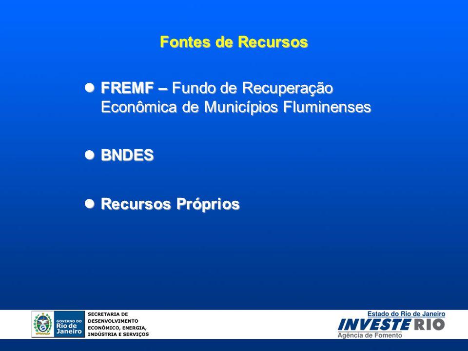 Fontes de Recursos FREMF – Fundo de Recuperação Econômica de Municípios Fluminenses.