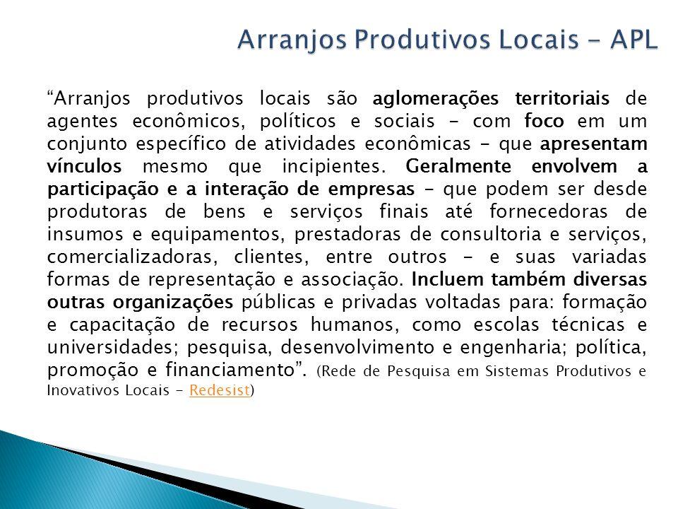 Arranjos Produtivos Locais - APL