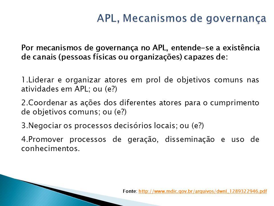 APL, Mecanismos de governança