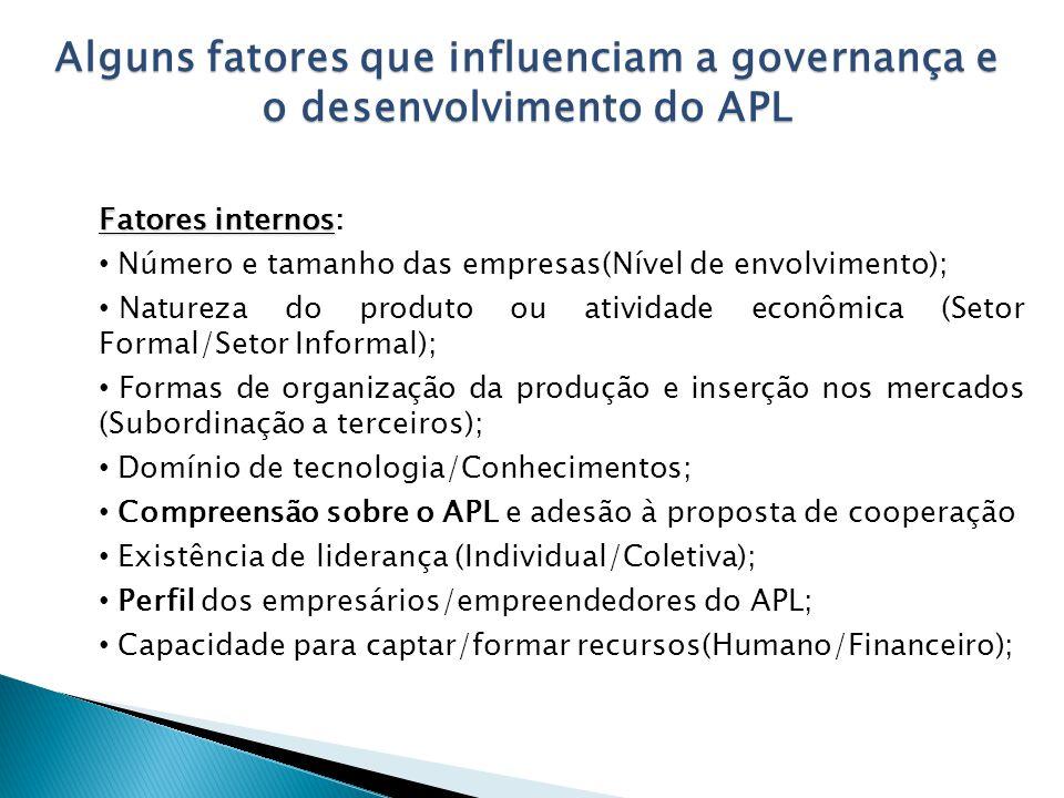 Alguns fatores que influenciam a governança e o desenvolvimento do APL