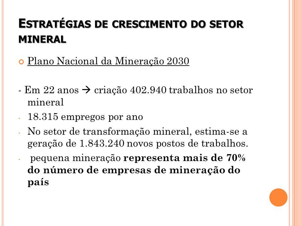Estratégias de crescimento do setor mineral