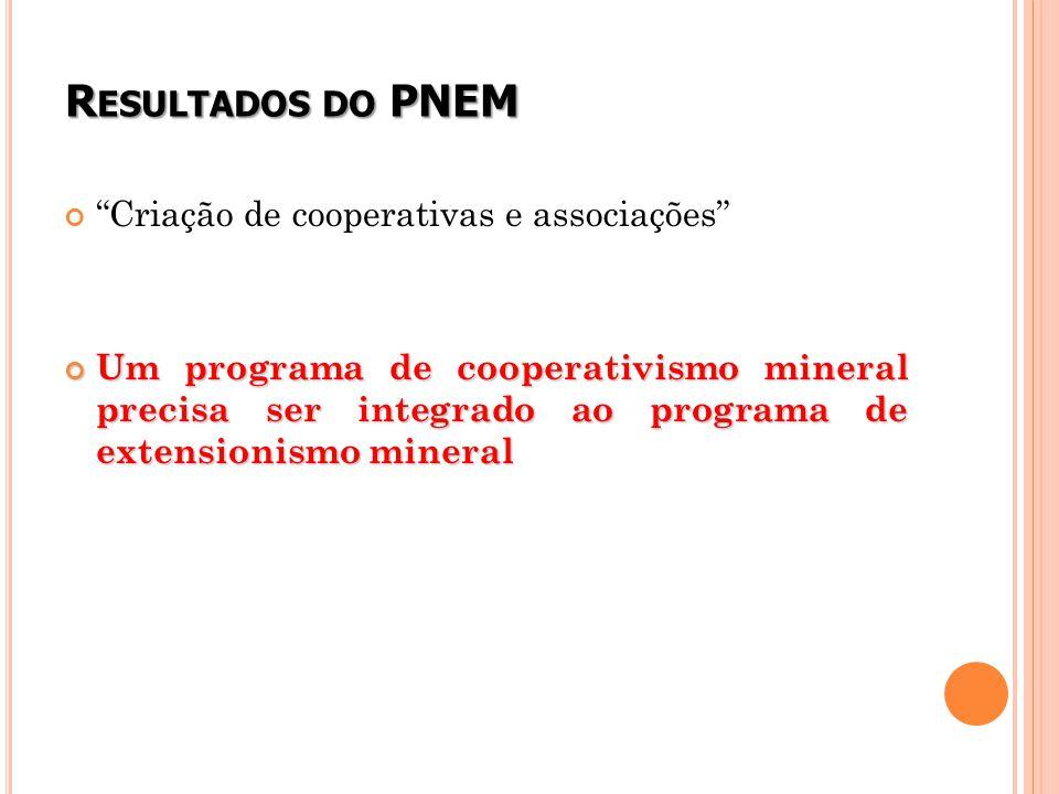 Resultados do PNEM Criação de cooperativas e associações