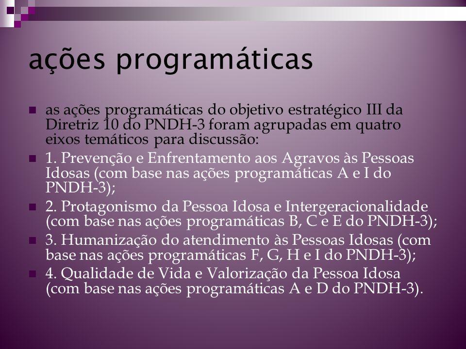 ações programáticas
