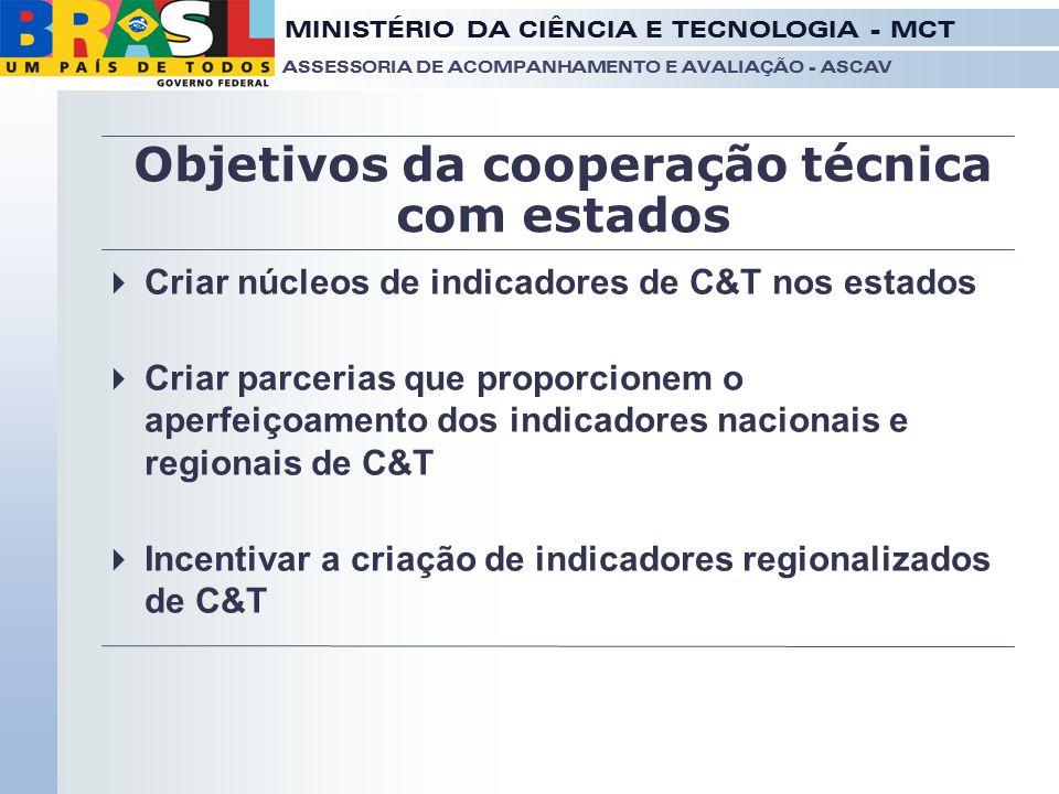 Objetivos da cooperação técnica com estados