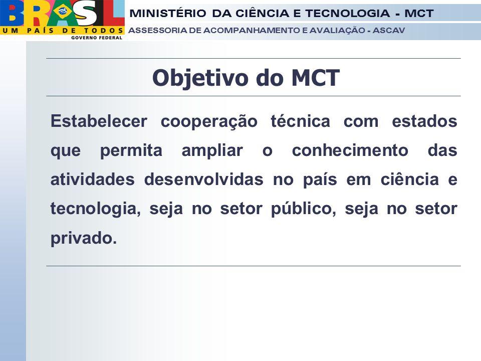 Objetivo do MCT