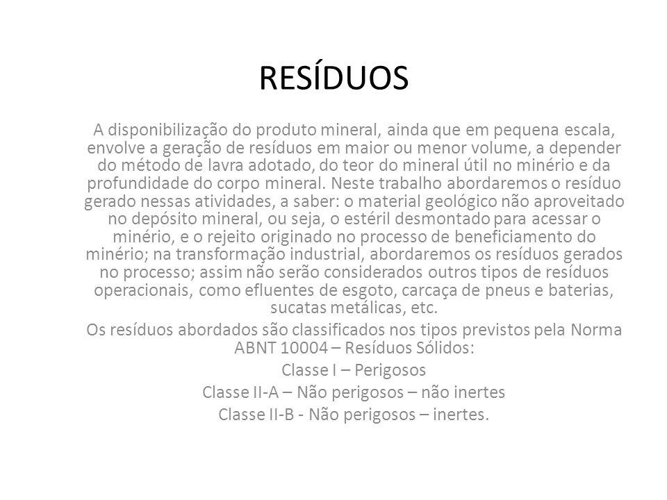 RESÍDUOS