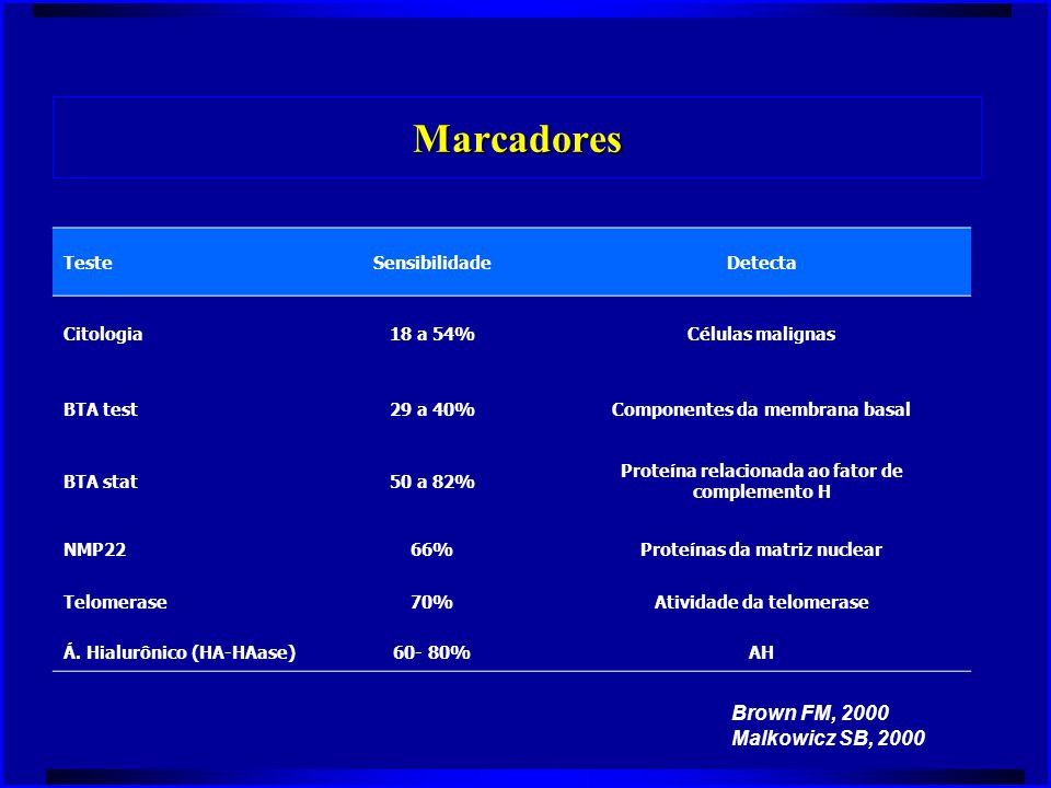 Marcadores Brown FM, 2000 Malkowicz SB, 2000 Teste Sensibilidade