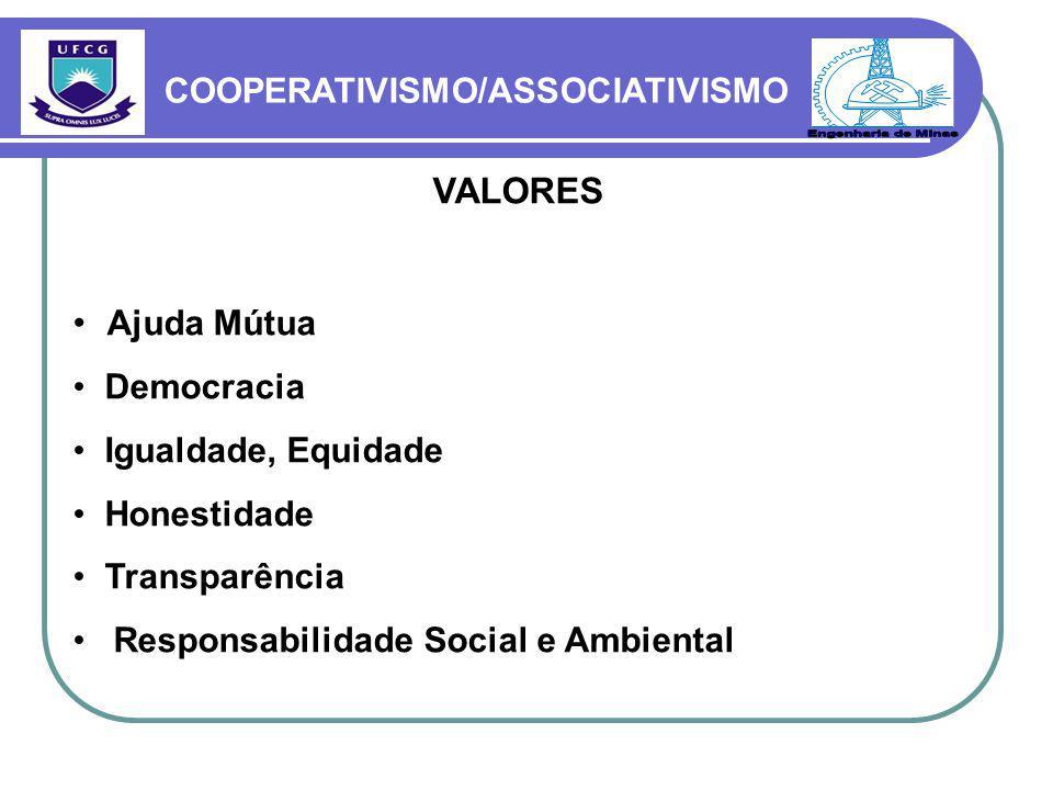 Engenharia de Minas VALORES Ajuda Mútua COOPERATIVISMO/ASSOCIATIVISMO