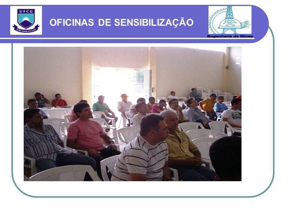 Engenharia de Minas OFICINAS DE SENSIBILIZAÇÃO