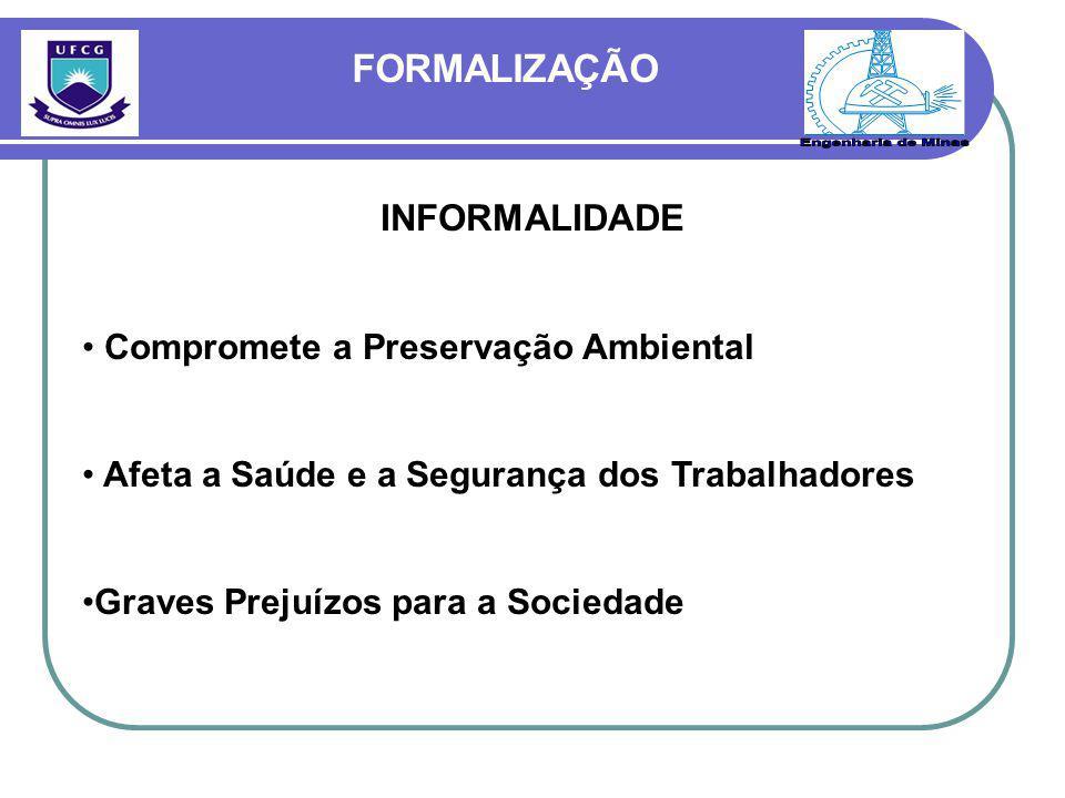 Engenharia de Minas FORMALIZAÇÃO INFORMALIDADE