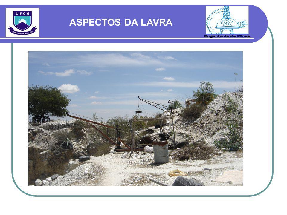 Engenharia de Minas ASPECTOS DA LAVRA