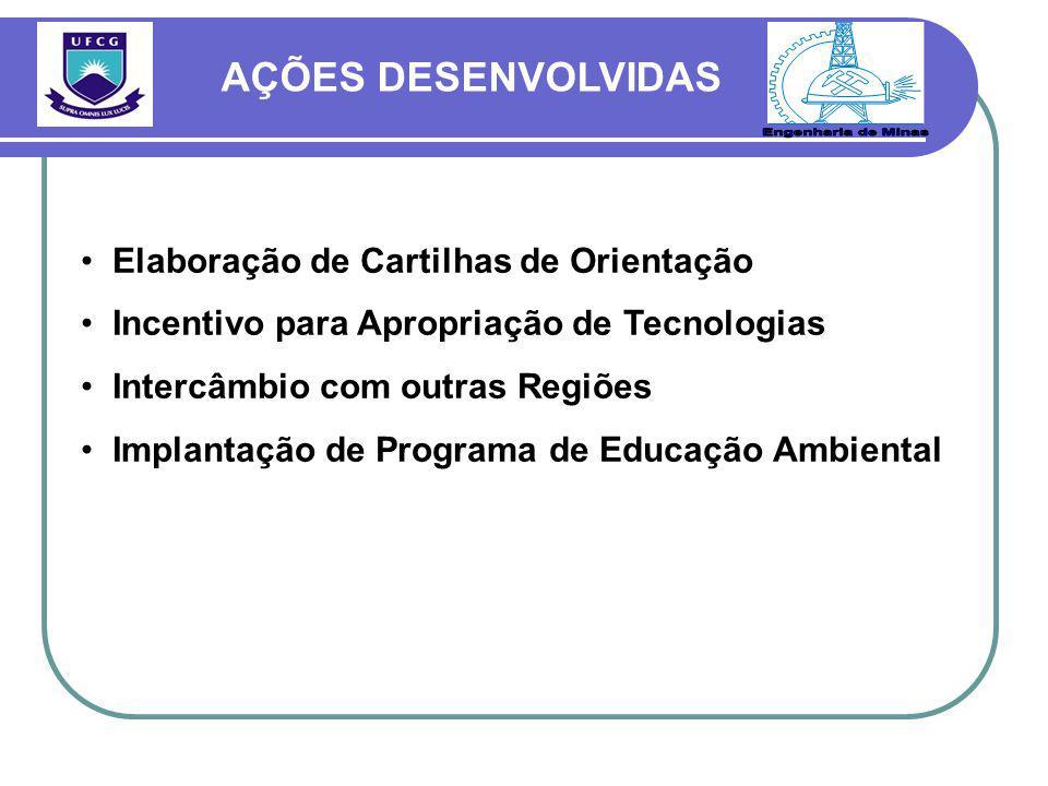 Engenharia de Minas AÇÕES DESENVOLVIDAS