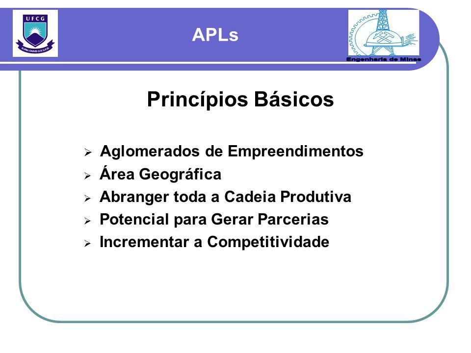 Engenharia de Minas Princípios Básicos APLs