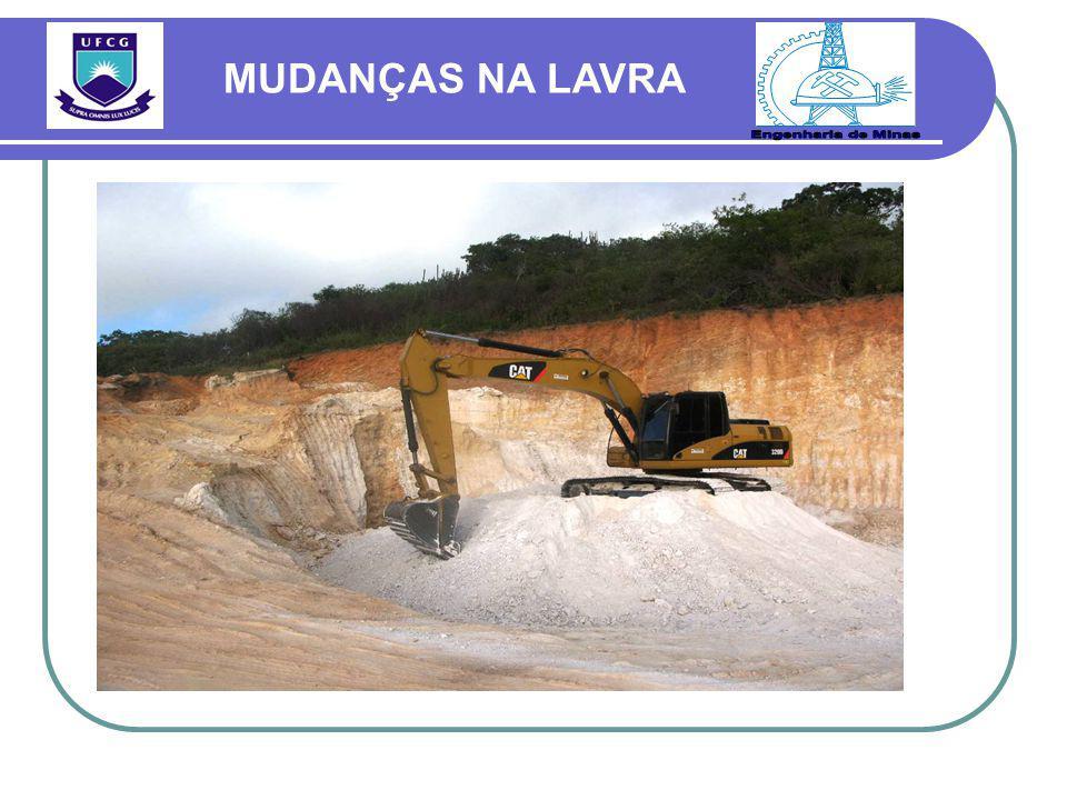 Engenharia de Minas MUDANÇAS NA LAVRA