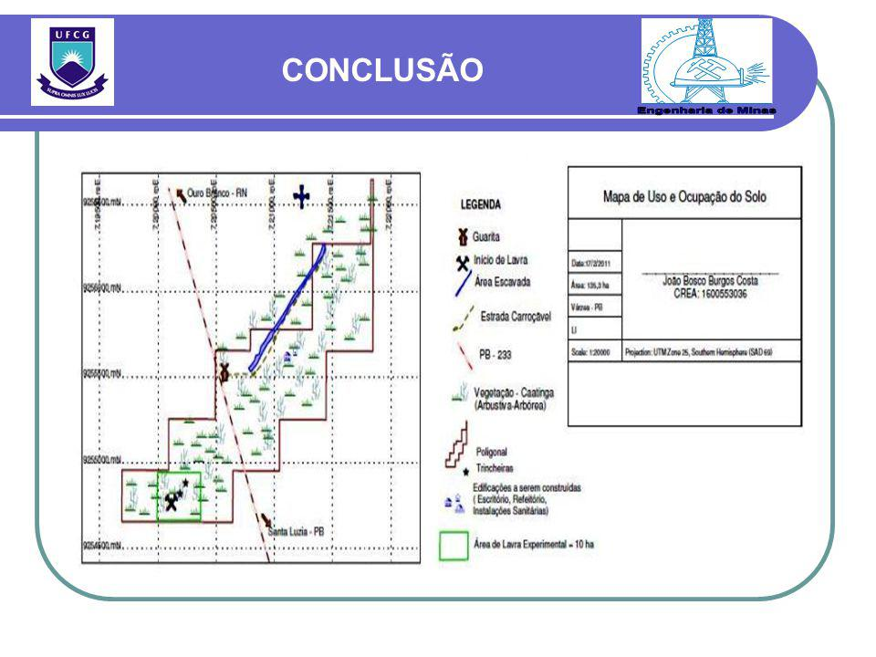 Engenharia de Minas CONCLUSÃO
